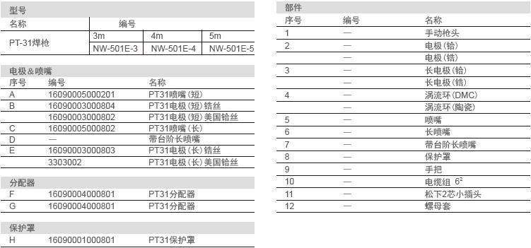 PT-31 技参.jpg