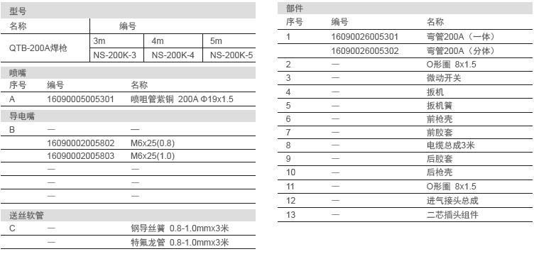 QTB-200A 技参.jpg